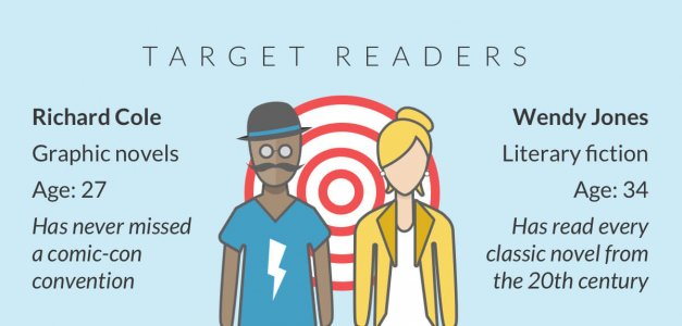 How to Identify a Target Audience for Your Book in 3 Steps