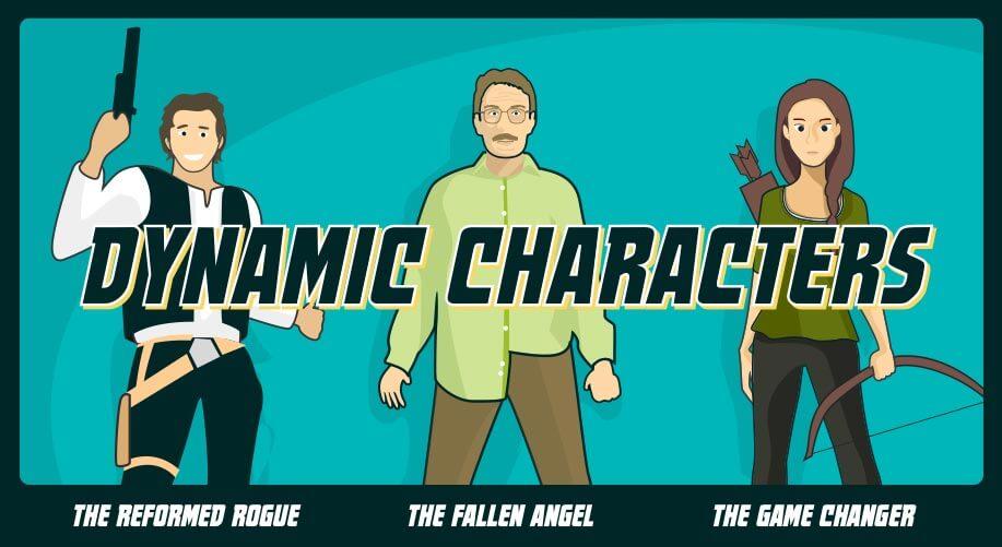 dynamic characters blog header