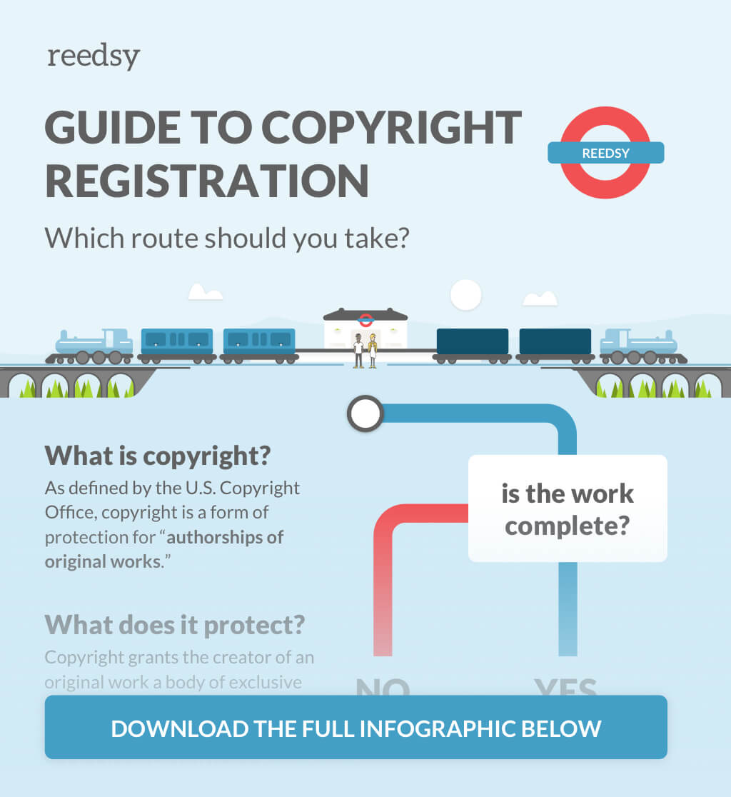 How to Copyright a Book (in 10 Minutes Or Less)