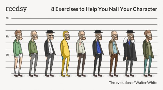 8 Character Development Exercises to Help You Nail Your
