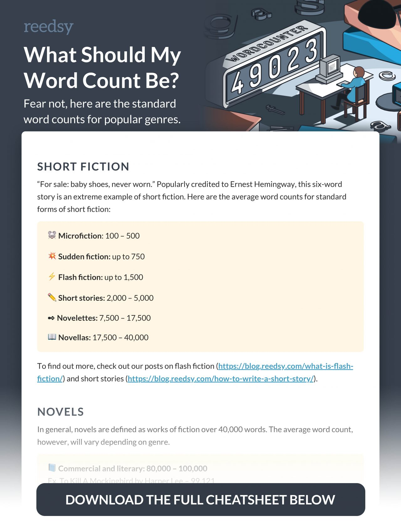How Many Words in a Novel? The ULTIMATE Guide To Novel Length