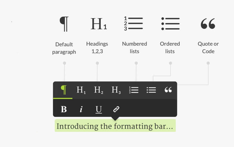 How to Format a Book in 6 Powerful Steps • Ebook Formatting