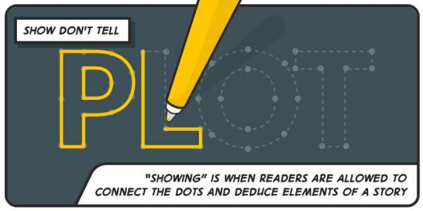 show dont tell tips and examples of the golden rule plot