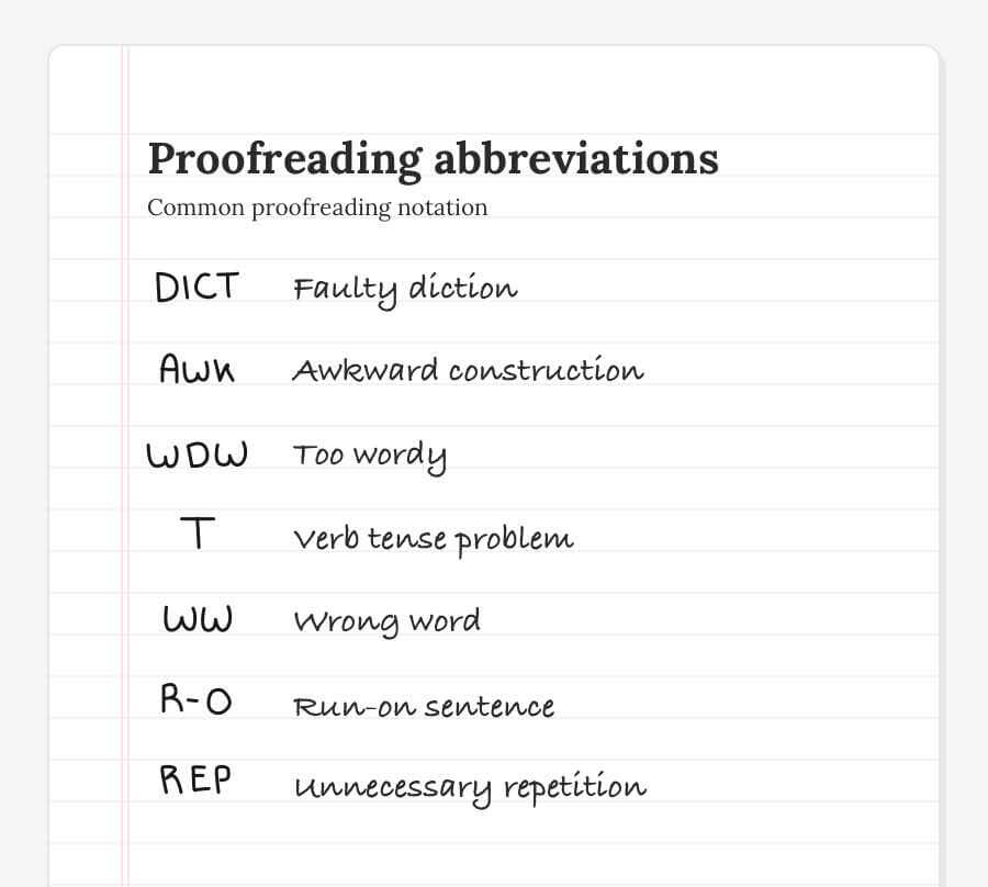 Proofreading abbreviations: Faulty diction, Awkward construction, Too wordy, Verb tense problem, Wrong wording, Run-on sentence, Unnecessary repetition