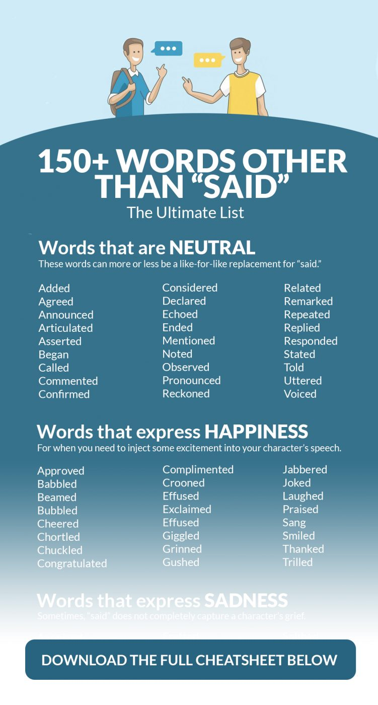 "other words for ""said"""