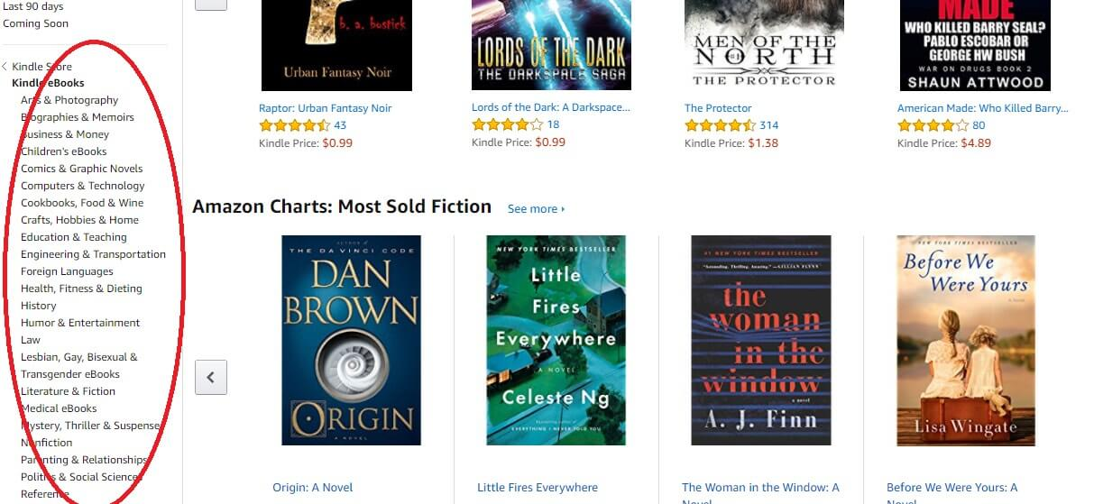 Find the popularity list by accessing the category links on the left-hand side of the Kindle Store homepage